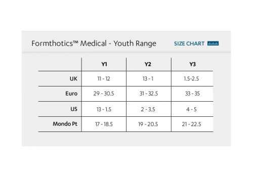 Formthotics_sizechart_youth